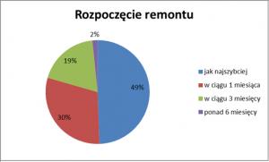 remonty_w4bis