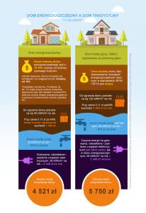 Infografika_domy