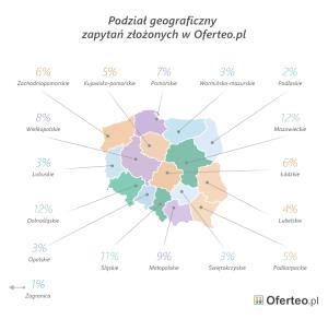 oferteo_regiony_najczesciej_kupujace_okna_infografika v4